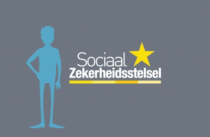 Animation Sociaal Zekerheidsstelsel: Minimum Uurloon